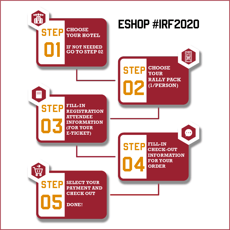 E-shop steps Indian Riders Fest 2020